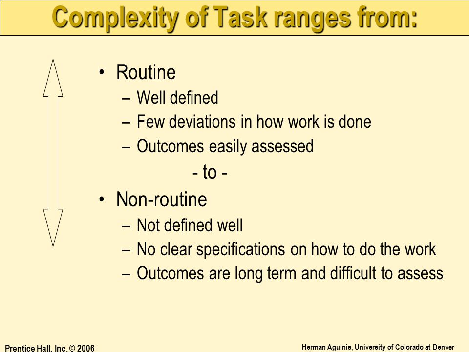 Complexity of Task ranges from: