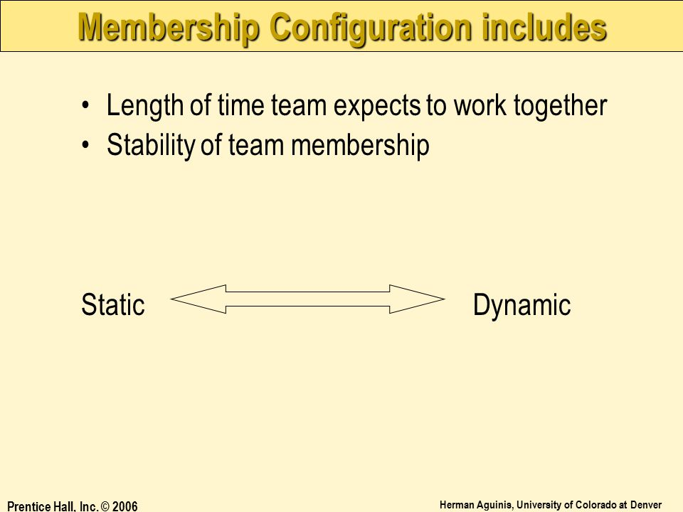 Membership Configuration includes