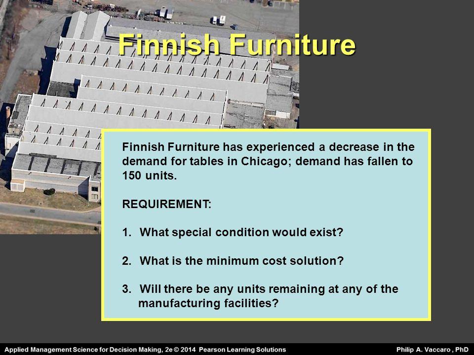 Finnish Furniture Finnish Furniture has experienced a decrease in the