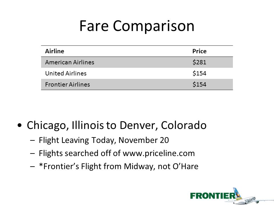 Fare Comparison Chicago, Illinois to Denver, Colorado