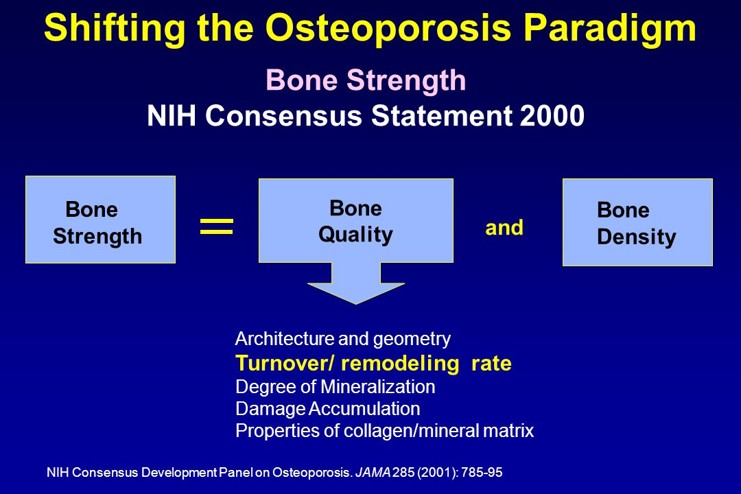 Shifting the Osteoporosis Paradigm NIH Consensus Statement 2000