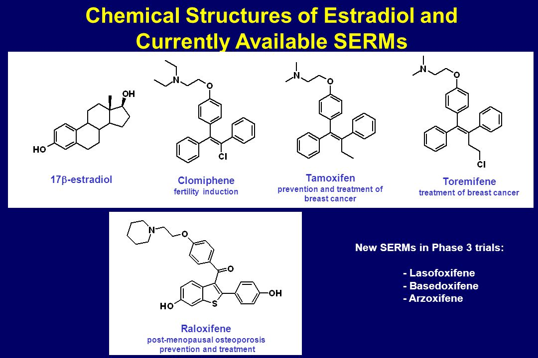 Chemical Structures of Estradiol and Currently Available SERMs