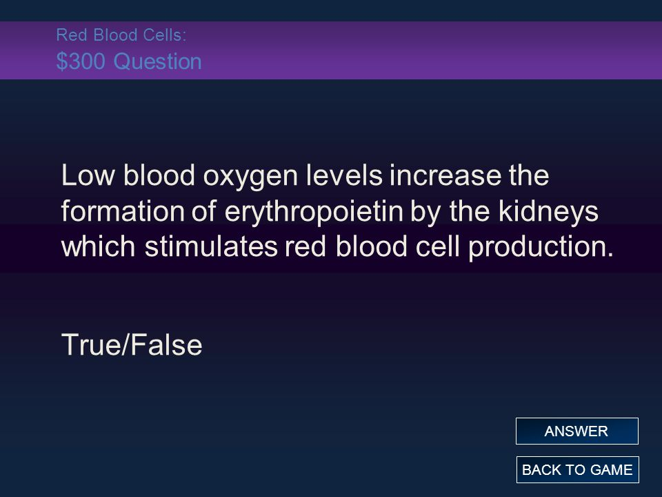 Red Blood Cells: $300 Question