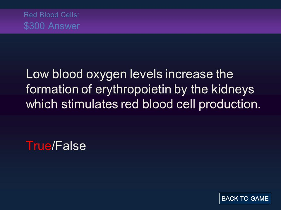 Red Blood Cells: $300 Answer