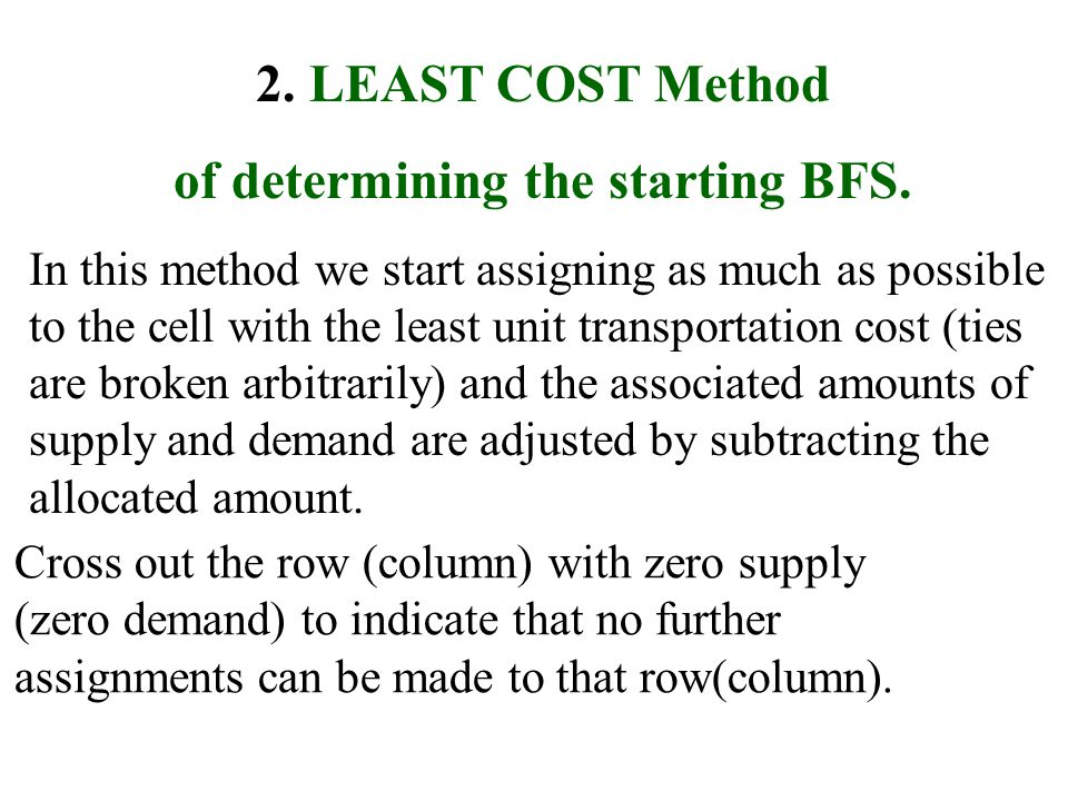 of determining the starting BFS.