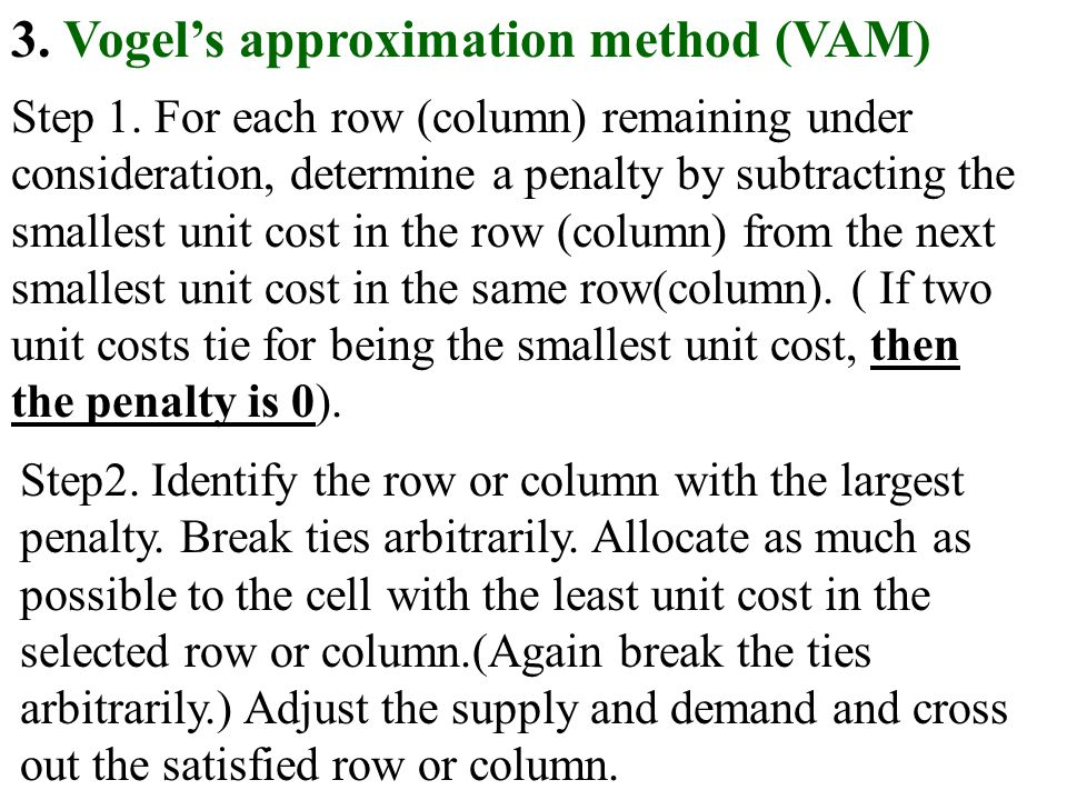 3. Vogel's approximation method (VAM)