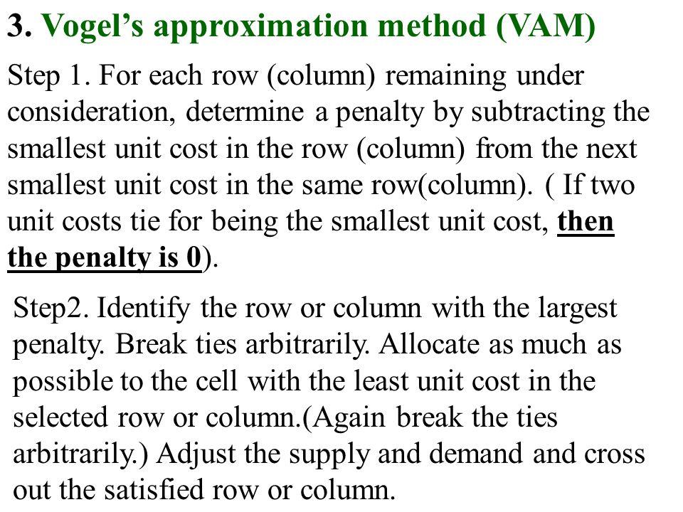 3. Vogel's approximation method (VAM)