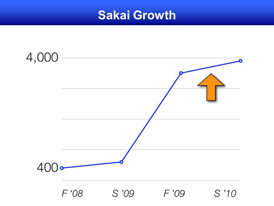 Sakai Growth