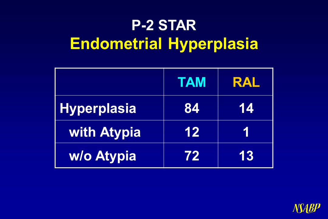 Endometrial Hyperplasia