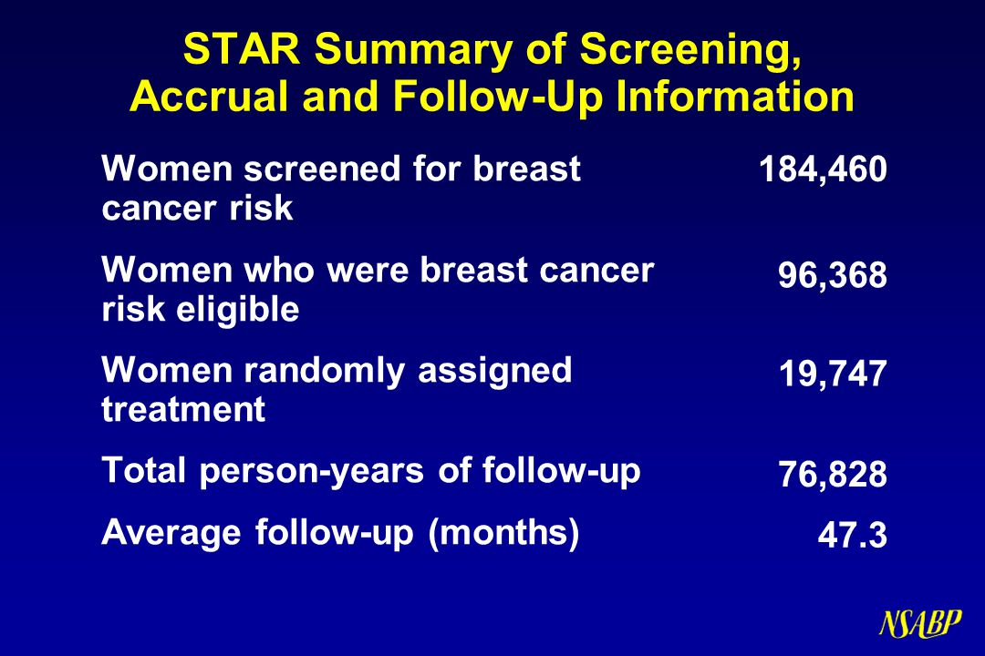STAR Summary of Screening, Accrual and Follow-Up Information