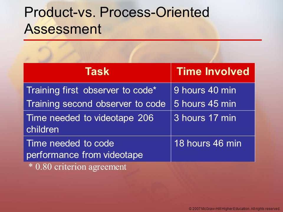Product-vs. Process-Oriented Assessment