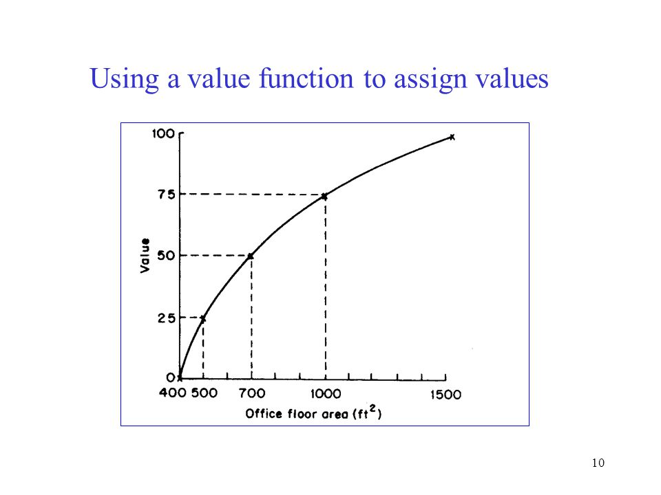 Using a value function to assign values