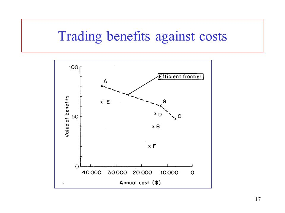 Trading benefits against costs