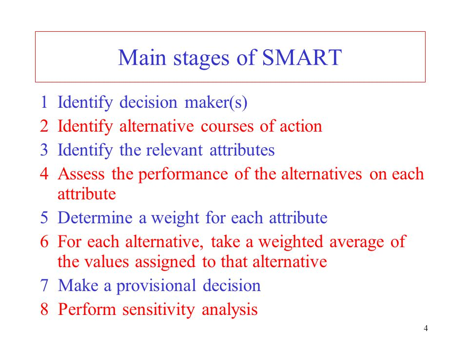 Main stages of SMART 1 Identify decision maker(s)