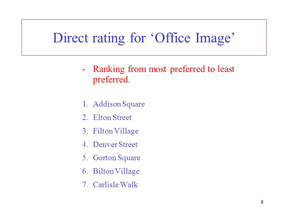 Direct rating for 'Office Image'