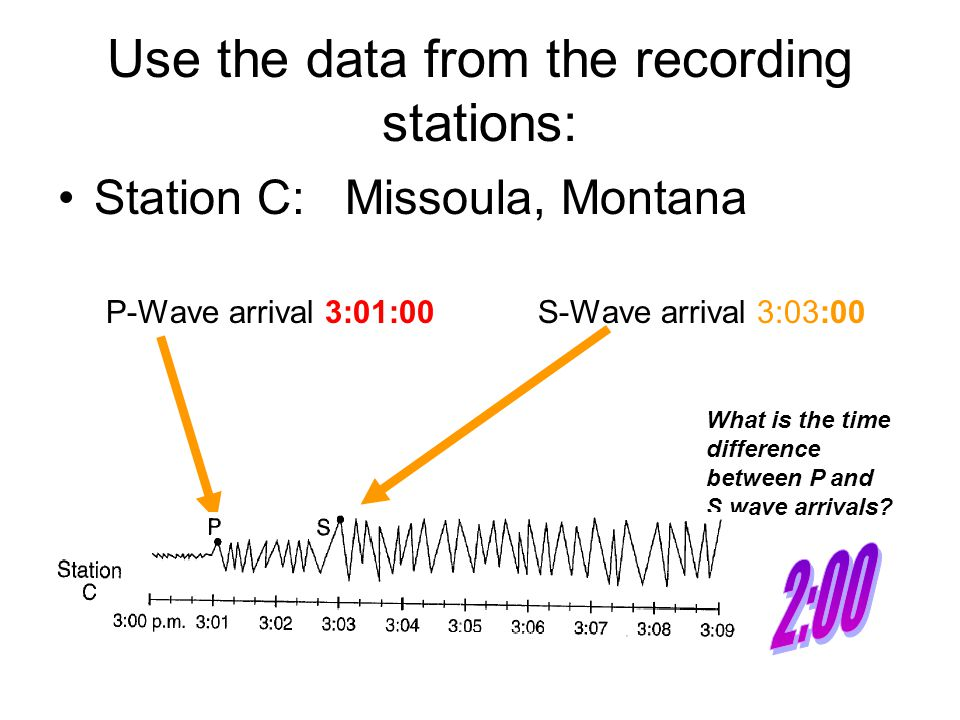 Use the data from the recording stations: