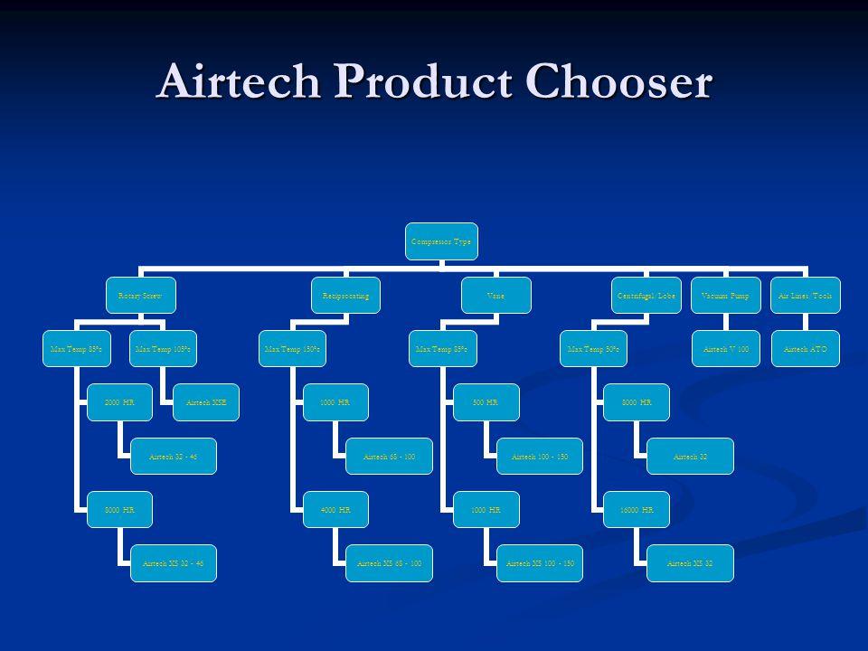 Airtech Product Chooser