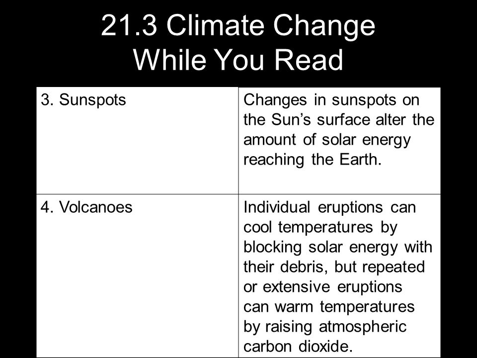 21.3 Climate Change While You Read