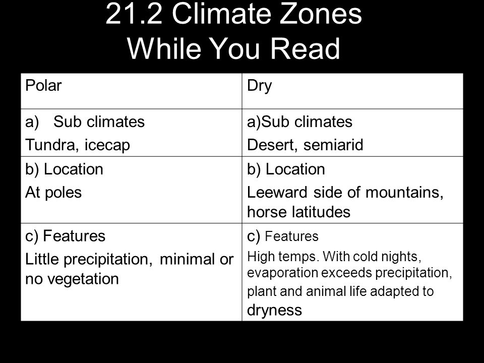 21.2 Climate Zones While You Read