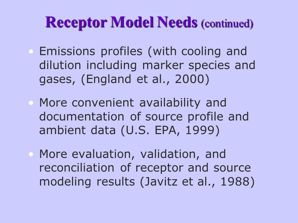 Receptor Model Needs (continued)