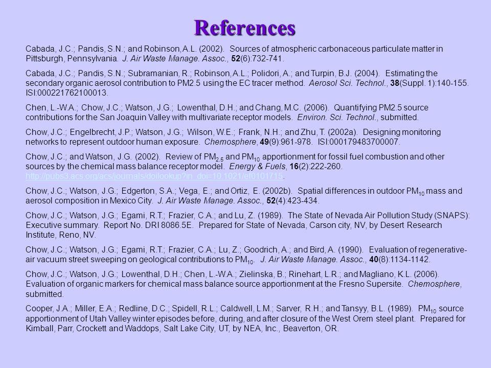 References RecModForAirResMgmt.ppt 4/13/2017