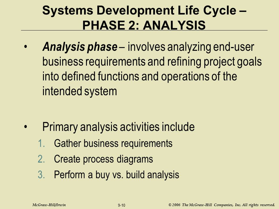 Systems Development Life Cycle – PHASE 2: ANALYSIS