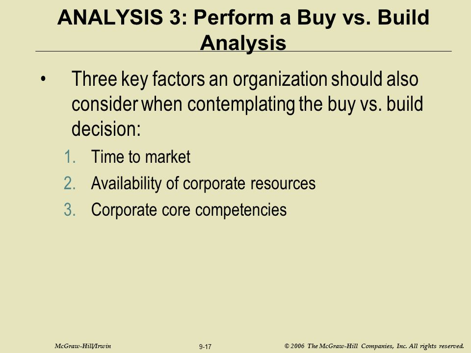 ANALYSIS 3: Perform a Buy vs. Build Analysis