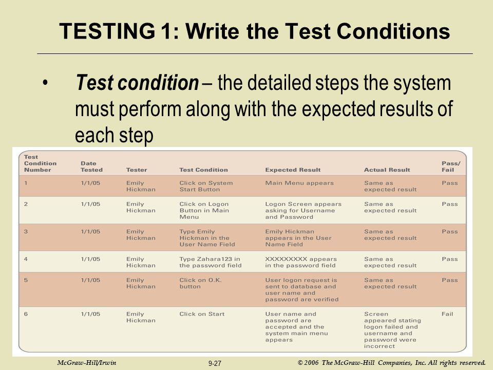 TESTING 1: Write the Test Conditions
