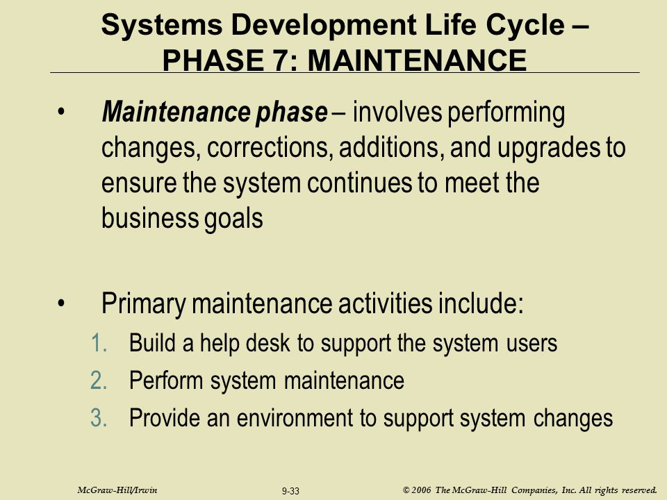 Systems Development Life Cycle – PHASE 7: MAINTENANCE
