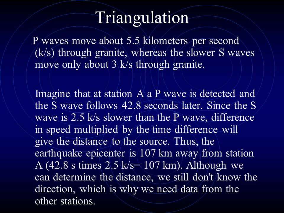 Triangulation P waves move about 5.5 kilometers per second (k/s) through granite, whereas the slower S waves move only about 3 k/s through granite.