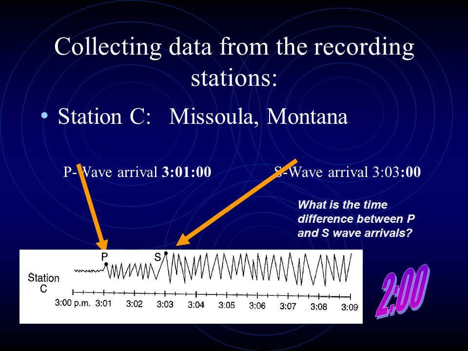 Collecting data from the recording stations: