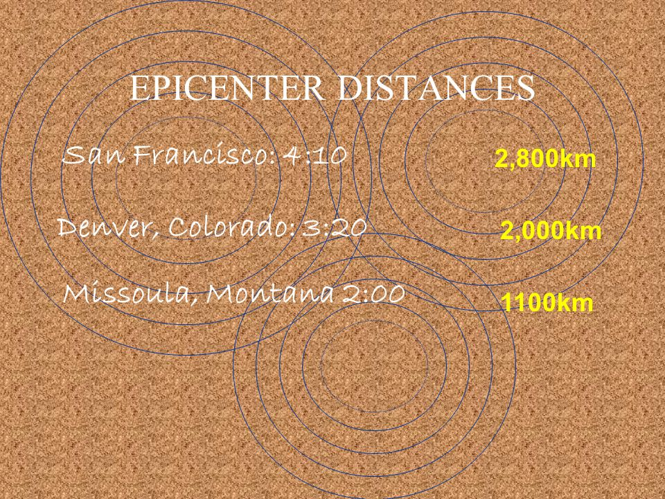EPICENTER DISTANCES San Francisco: 4:10 Denver, Colorado: 3:20