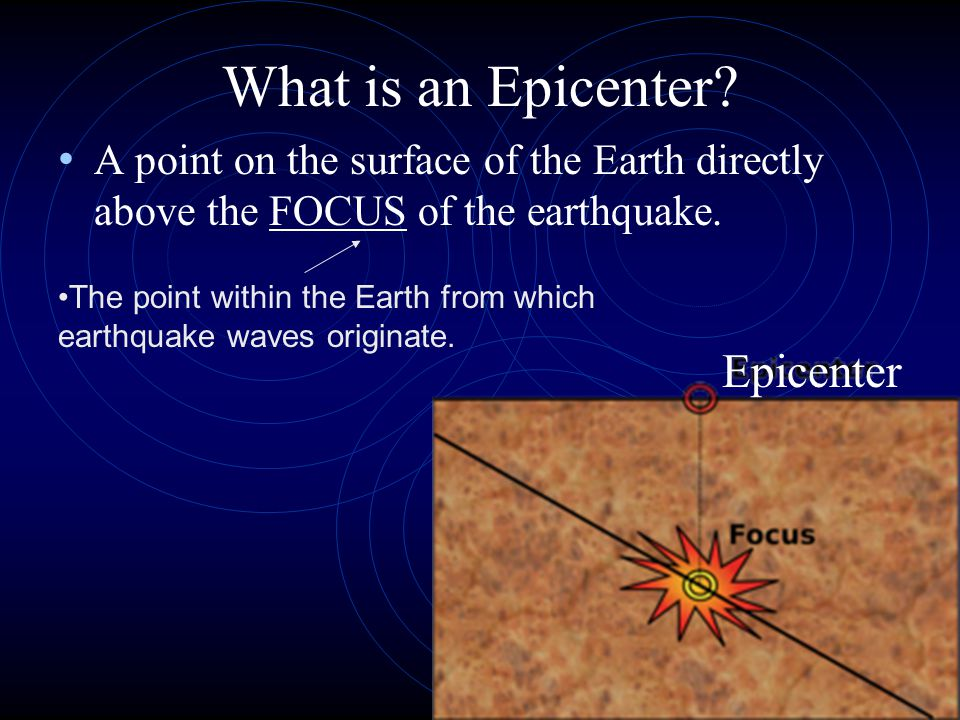 What is an Epicenter Epicenter