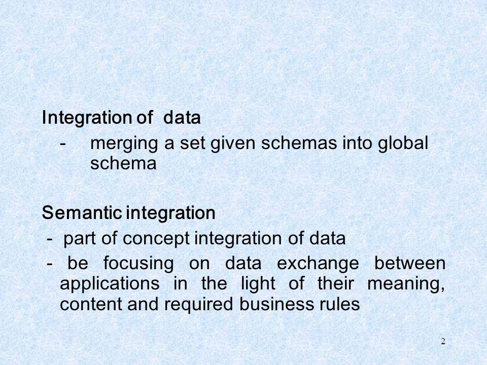 Integration of data - merging a set given schemas into global schema. Semantic integration.