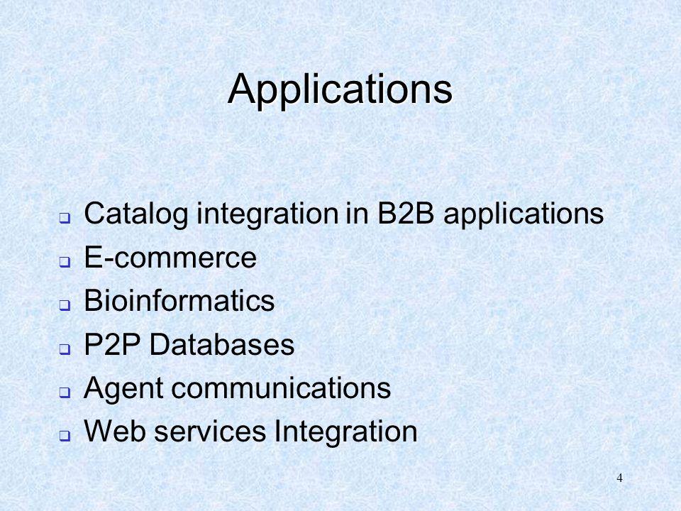 Applications Catalog integration in B2B applications E-commerce