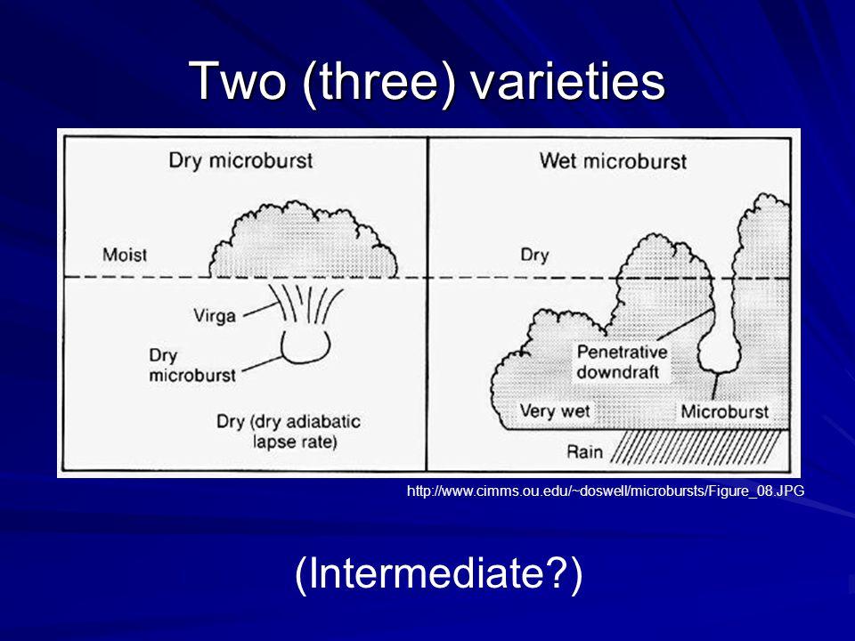 Two (three) varieties (Intermediate )