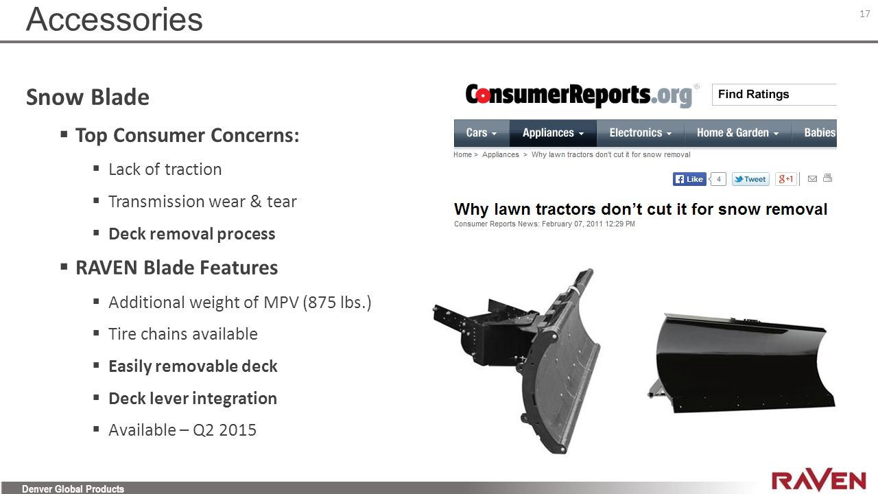 Accessories Snow Blade Top Consumer Concerns: RAVEN Blade Features