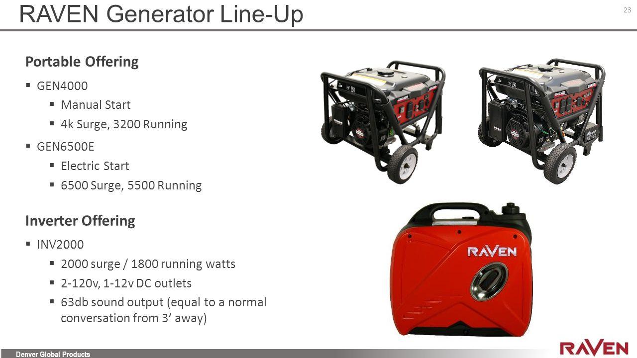 RAVEN Generator Line-Up