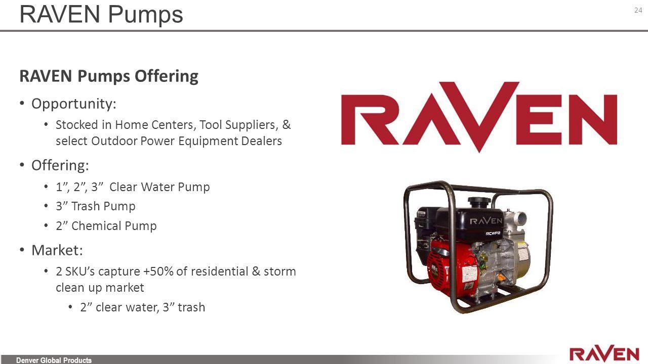 RAVEN Pumps RAVEN Pumps Offering Opportunity: Offering: Market: