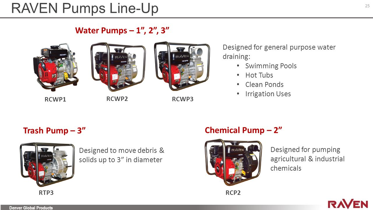 RAVEN Pumps Line-Up Water Pumps – 1 , 2 , 3 Trash Pump – 3