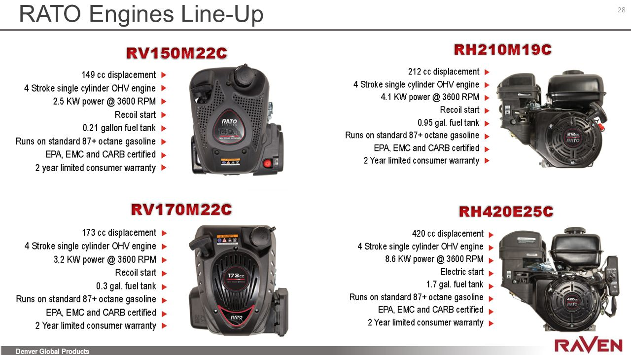 RATO Engines Line-Up
