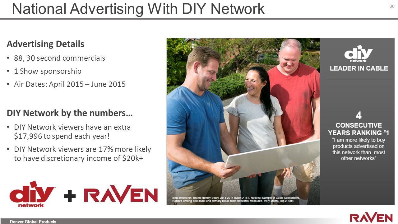 National Advertising With DIY Network