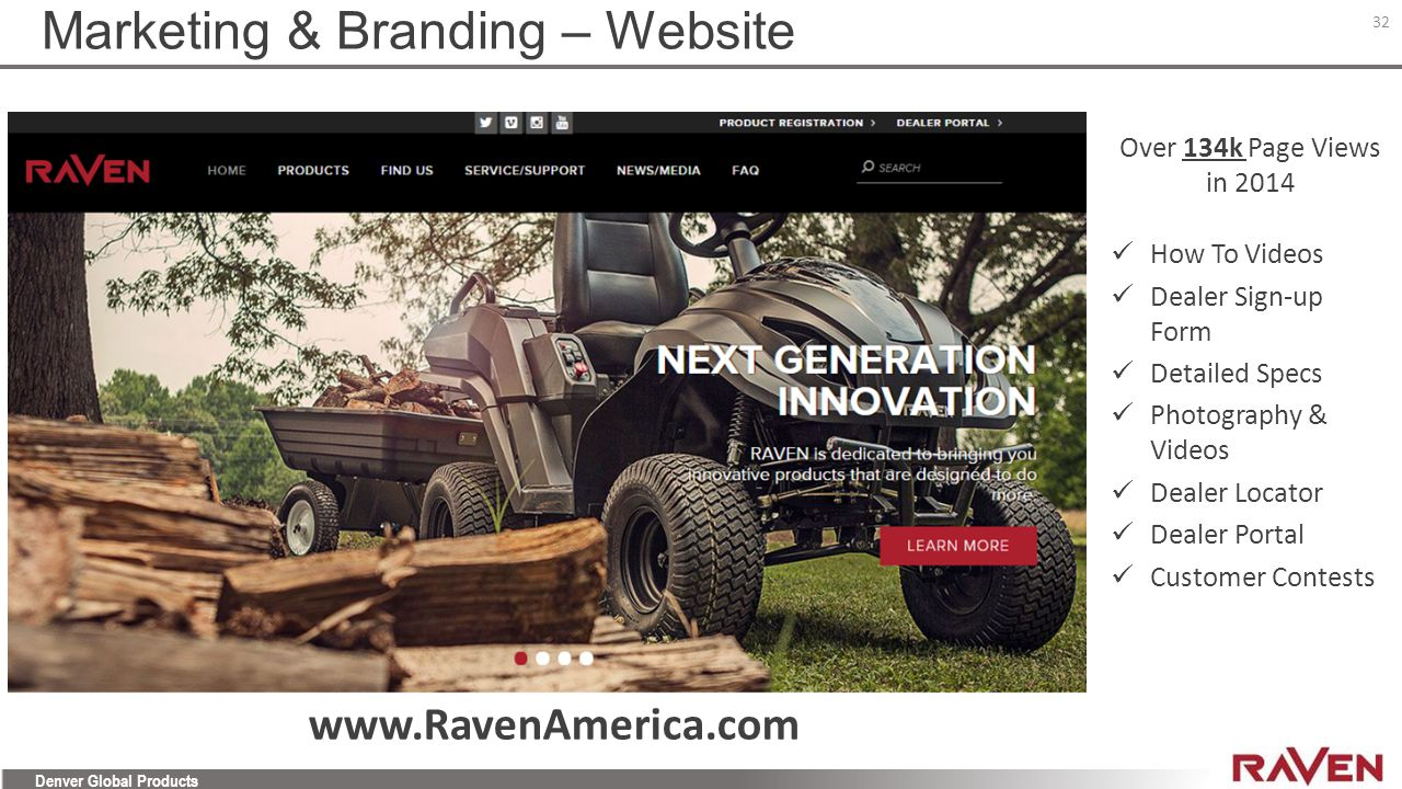 Marketing & Branding – Website