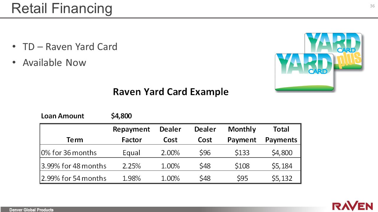 Retail Financing TD – Raven Yard Card Available Now