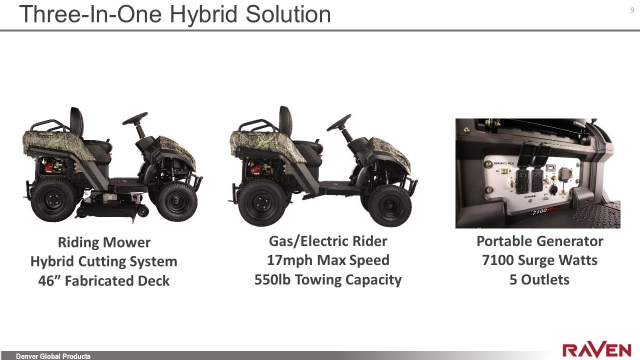 Three-In-One Hybrid Solution
