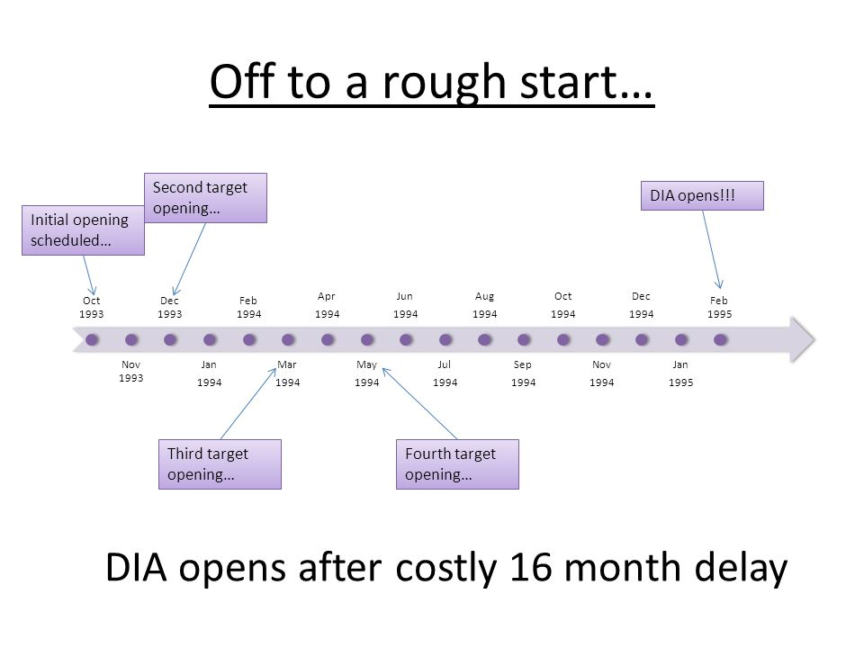 DIA opens after costly 16 month delay