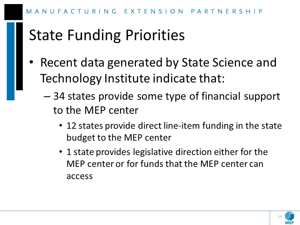 State Funding Priorities