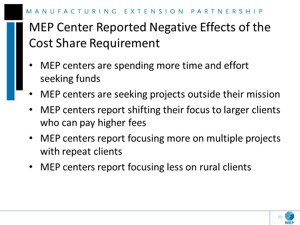 MEP Center Reported Negative Effects of the Cost Share Requirement