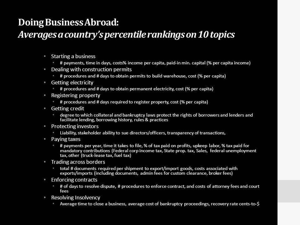 Doing Business Abroad: Averages a country's percentile rankings on 10 topics