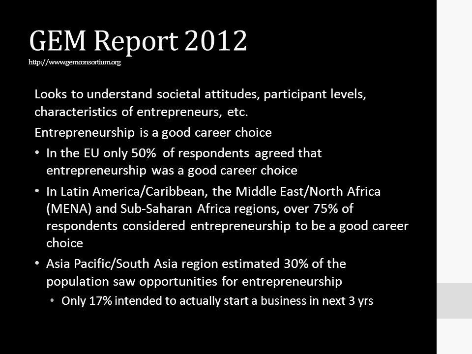 GEM Report 2012 http://www.gemconsortium.org